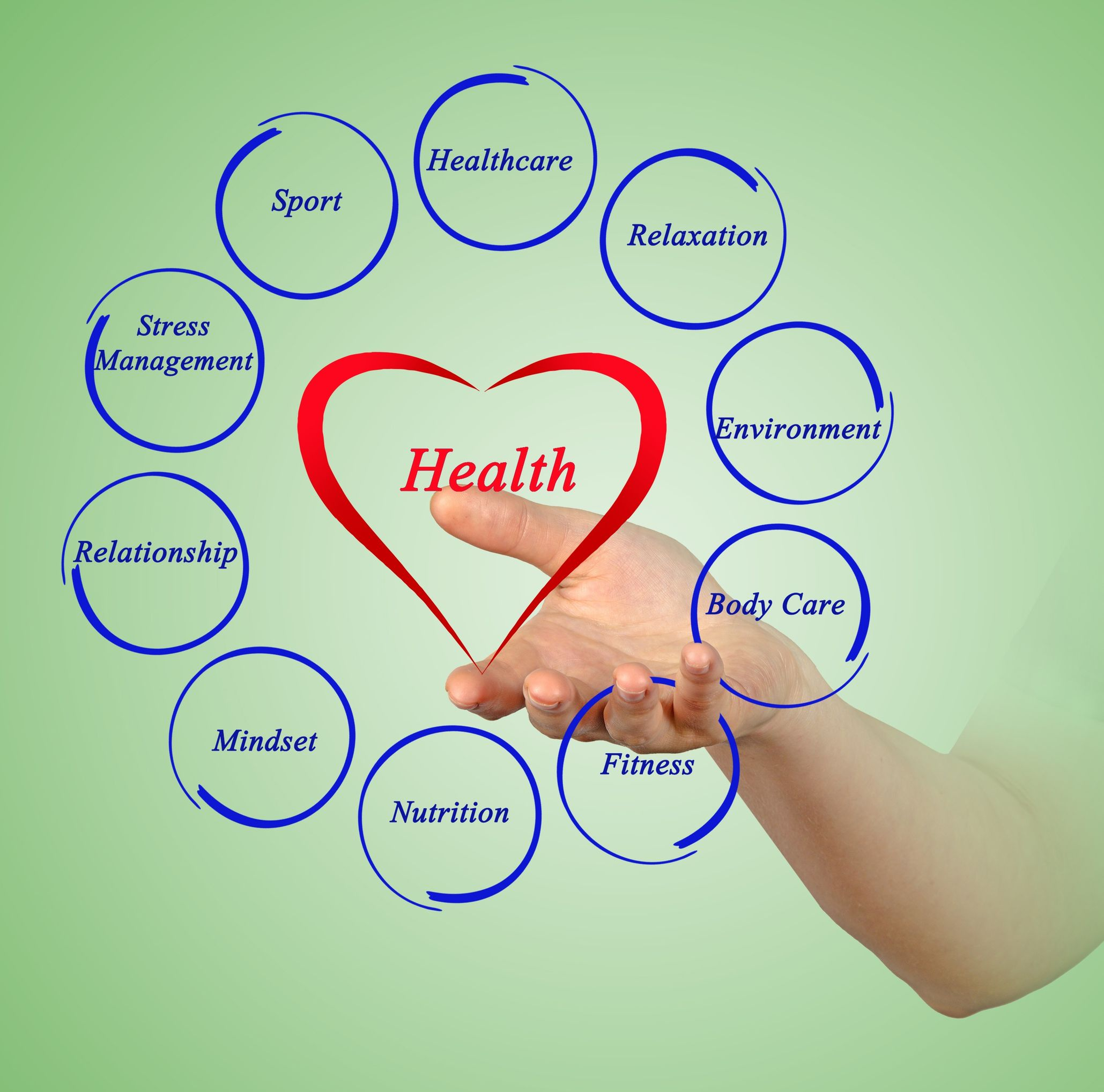 https://bilalisgynaikologos.gr/wp-content/uploads/2015/07/health11-1.jpg